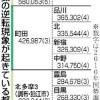 都議選は無効?!東京都にもある「一票の格差」
