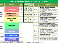あと2ヶ月間、東京都外へ移動できない?!小池知事が発表した驚きの「ロードマップ」の正体
