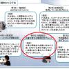 「表現の自由」や「デモの権利」が奪われる?東京都の迷惑防止条例改正について