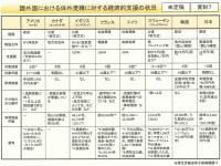 菅総裁候補、不妊治療への保険適用に言及!野党のお株を奪うファインプレー、その是非は?