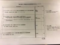 「東京都がまたも虚偽報告!」の報道は不正確。なんでもかんでも、都を悪者にすれば良いものではないのだが…