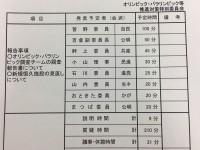 その場にいない人間に対する罵詈雑言の嵐…これでいいのか、東京都議会っ!!※自民党に限る