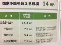 東京都の予算規模は約13兆円→14兆円へ。容積率調査など、職員提案事業などで光る面も