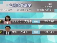 我孫子市議選がスタート!維新は「西川よしかつ」「芹沢正子」の2名を公認