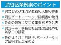 多様化の流れは止まらない。渋谷区同性カップル条例案、可決の見通し