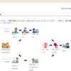 行政の縦割り爆発で、東京都の情報公開がまったく進んでいない件