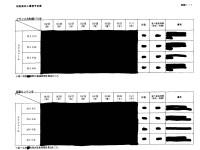 東京都と舛添要一氏がひた隠しにした「黒塗り資料」がついに一部公開!海外出張予算、その驚愕の内容とは…
